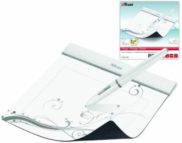 Trust Flex Design -